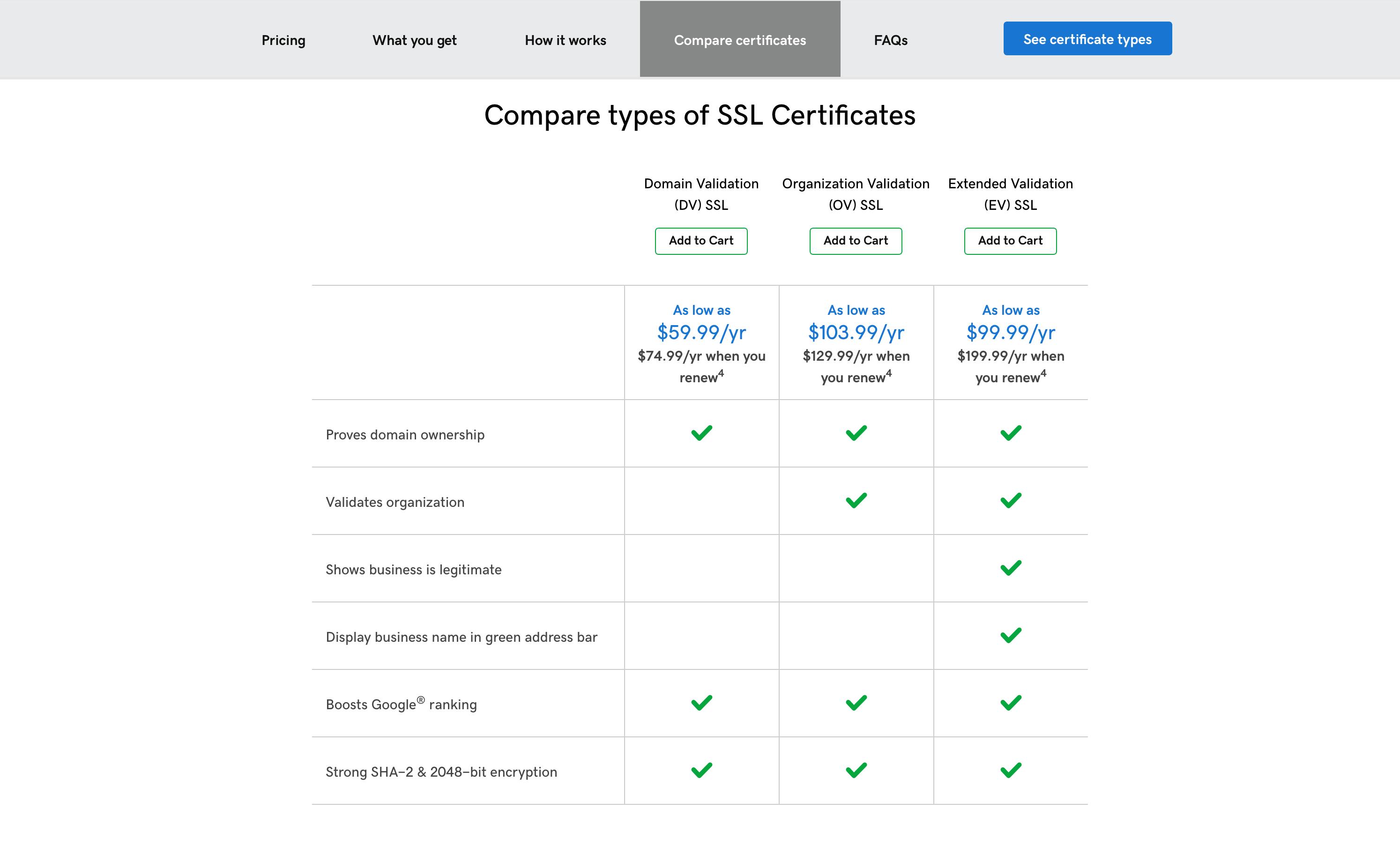 So sánh chứng chỉ SSL GoDaddy