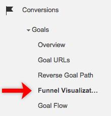 mục tiêu-kênh-google-phân tích