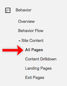 Google Analytics - Tất cả các trang